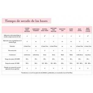 Polish Gel Galaxy EARTH